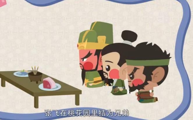 少儿版三国演义动画故事 有滋有味看三国故事(完结)