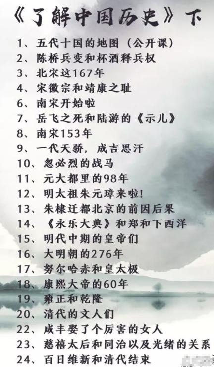 【历史】王芳《了解中国历史》【上+下46集】 百度网盘下载