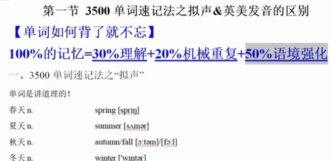 单词速记法(完结) 高中百度网盘下载