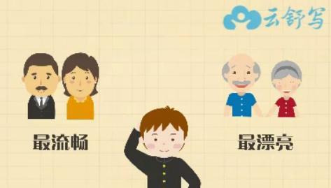 【3-4年级】《视频》云舒写每日一段 作文素材